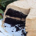 Coffee Buttercream Frosting